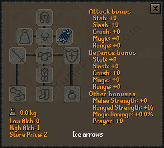 twisted bow ge tracker